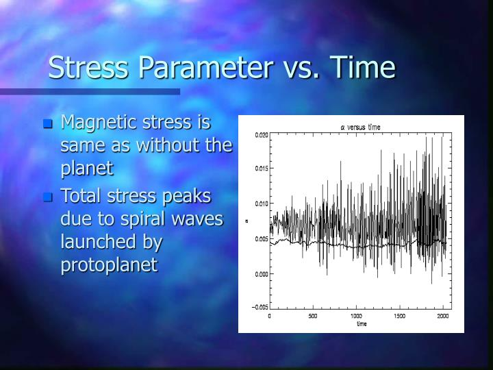 Stress Parameter vs. Time