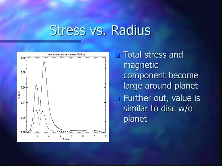 Stress vs. Radius