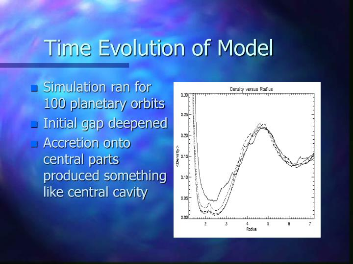 Time Evolution of Model