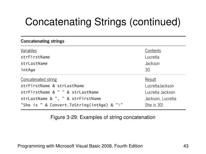 Concatenating Strings (continued)