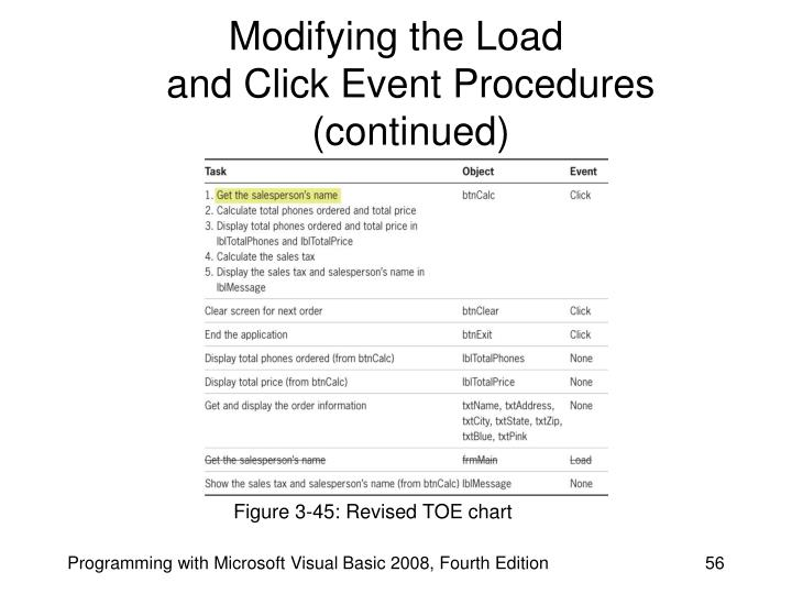 Modifying the Load