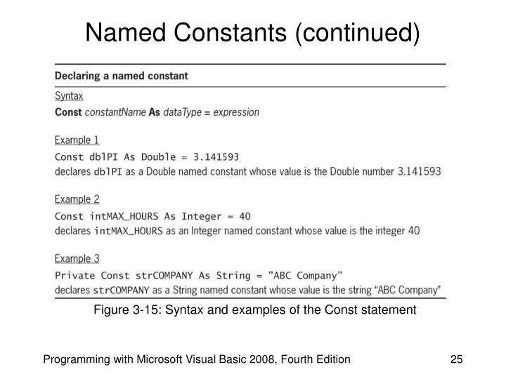 Named Constants (continued)