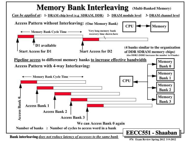 Memory Bank Cycle Time
