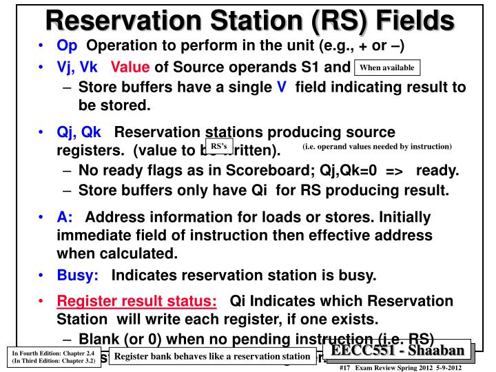 Reservation Station (RS) Fields