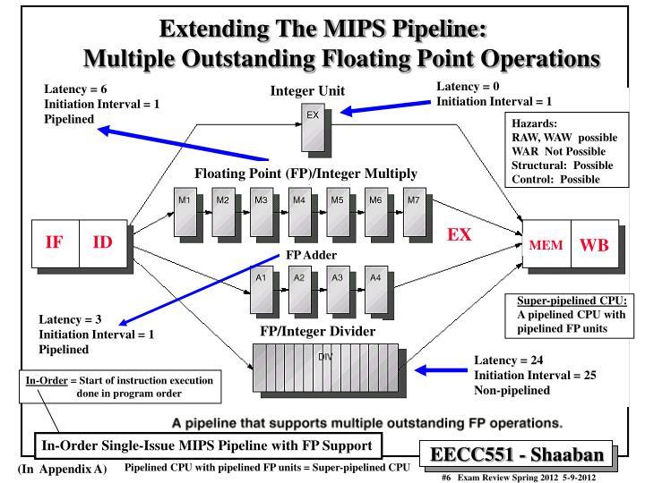 Super-pipelined CPU: