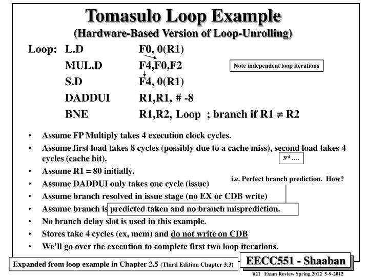 Tomasulo Loop Example