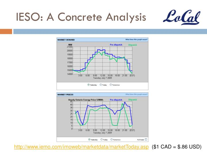 IESO: A Concrete Analysis