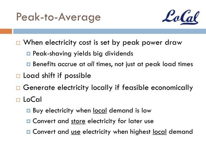 Peak-to-Average