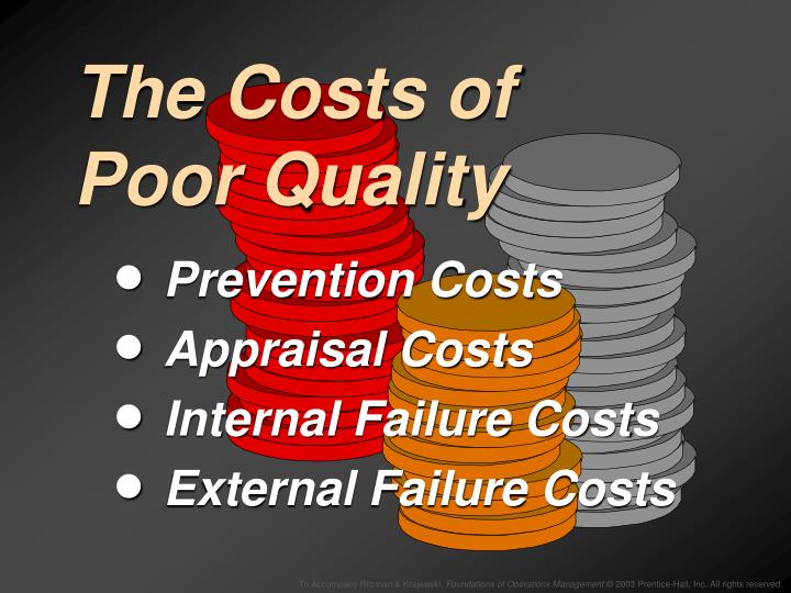 The Costs of Poor Quality