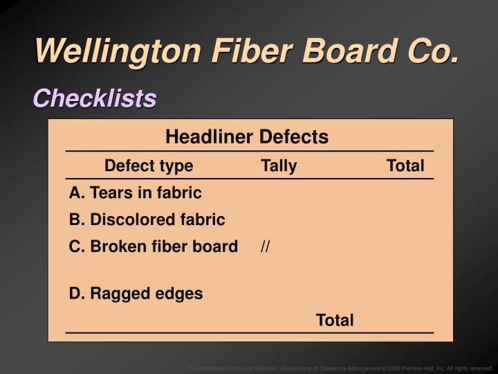 Wellington Fiber Board Co.