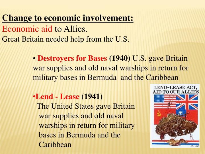 Change to economic involvement: