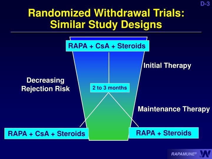 Randomized Withdrawal Trials: