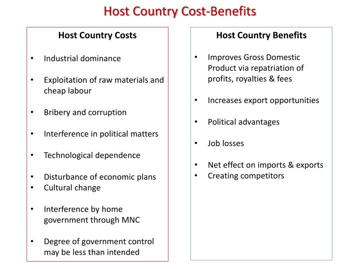 Host country cost benefits
