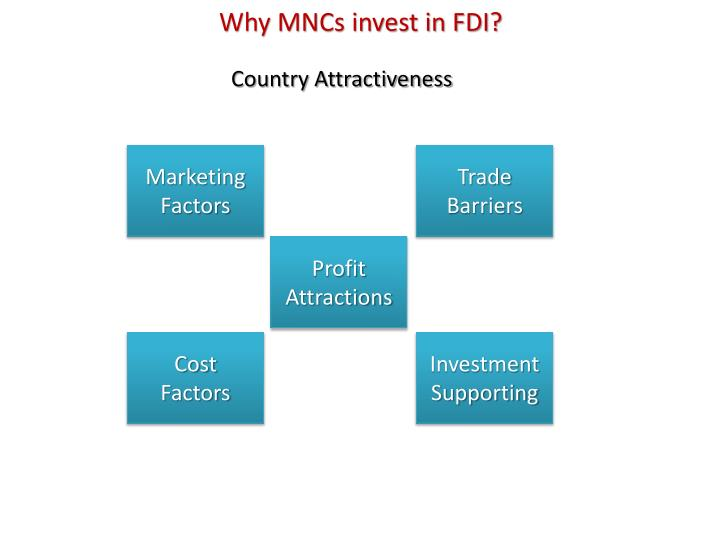 Why MNCs invest in FDI?