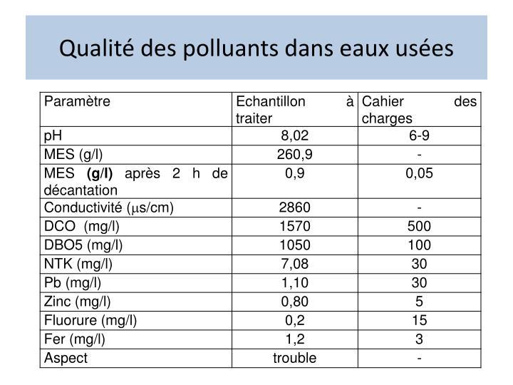 Qualité des polluants dans eaux usées