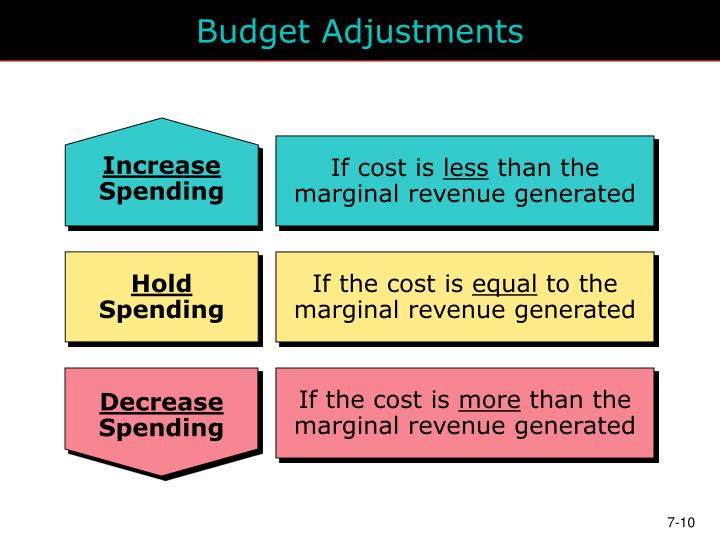 Budget Adjustments