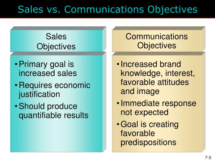 Sales vs communications objectives