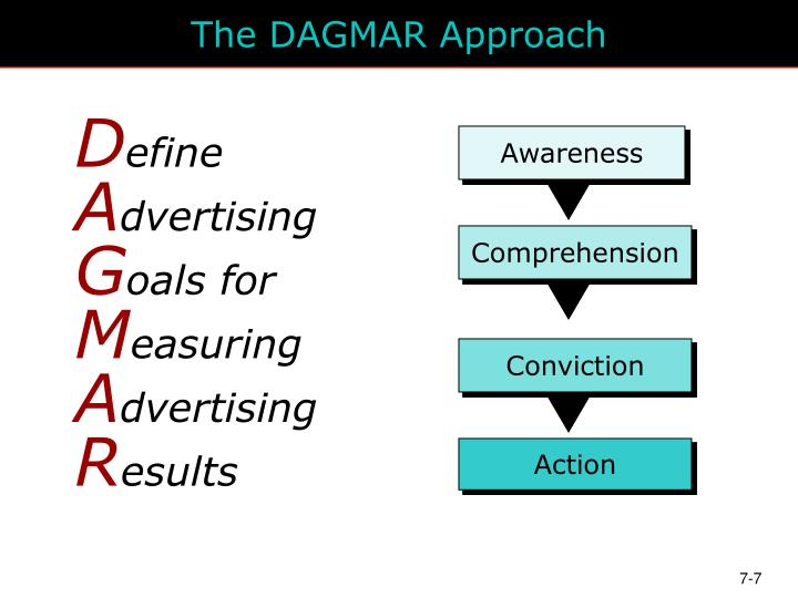 The DAGMAR Approach