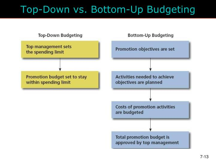 Top-Down vs. Bottom-Up Budgeting