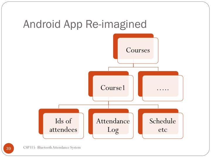 Android App Re-imagined