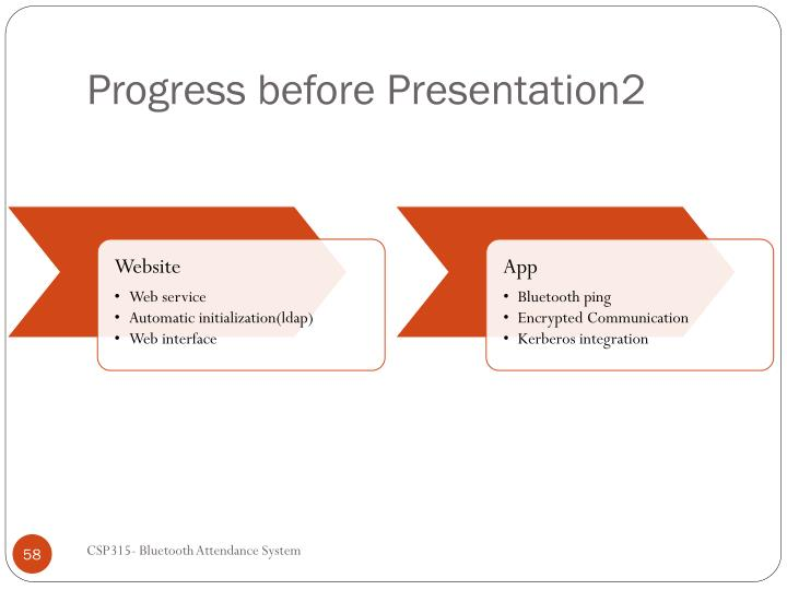 Progress before Presentation2