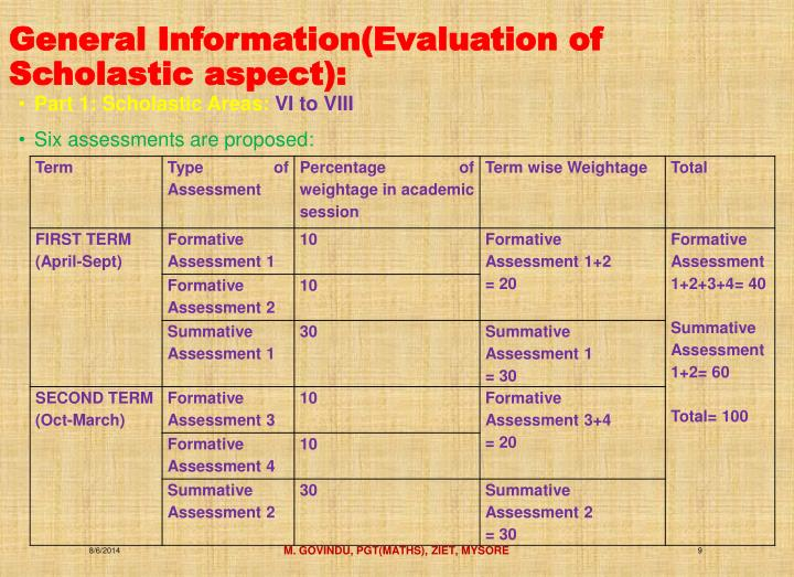 General Information(Evaluation