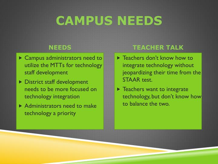 Campus needs