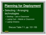 planning for deployment