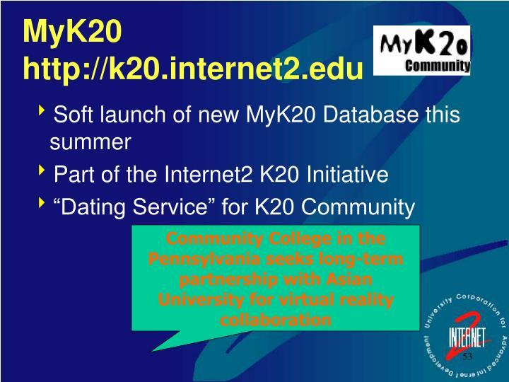 MyK20