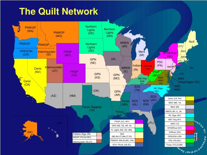 The Quilt Network