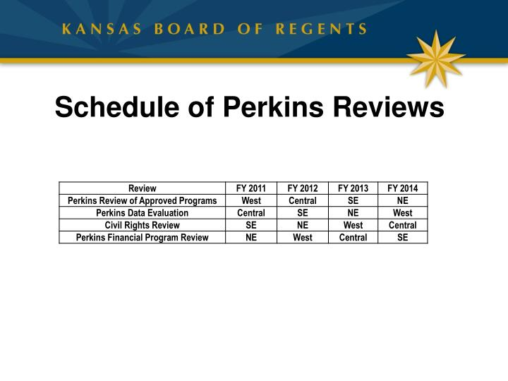 Schedule of Perkins Reviews
