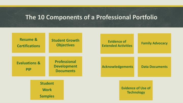 The 10 Components of a Professional Portfolio