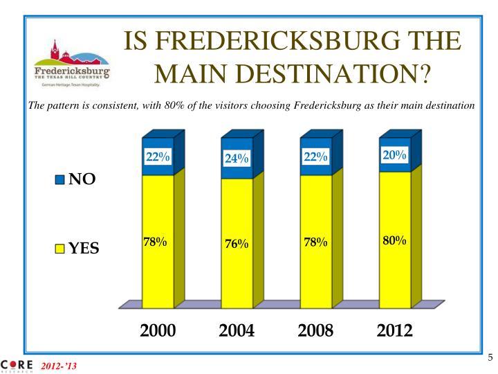 IS FREDERICKSBURG THE MAIN DESTINATION?