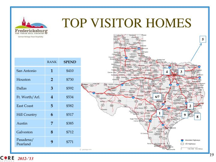 TOP VISITOR HOMES
