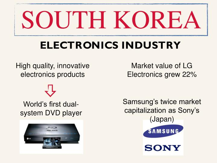 High quality, innovative electronics products