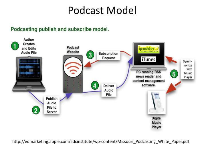 Podcast Model