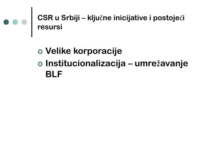 CSR u Srbiji – ključne inicijative i postojeći resursi