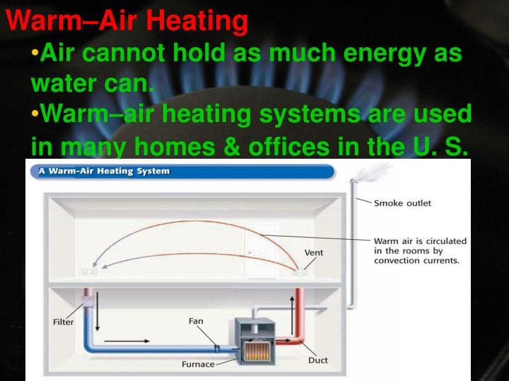 Ppt Heat And Heat Technology Powerpoint Presentation