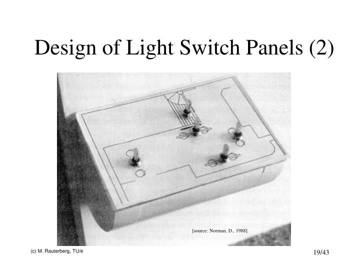Design of Light Switch Panels (2)