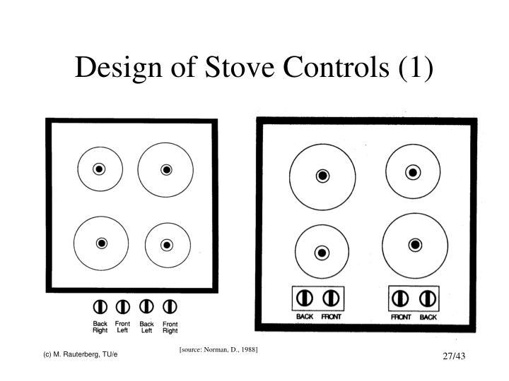 Design of Stove Controls (1)