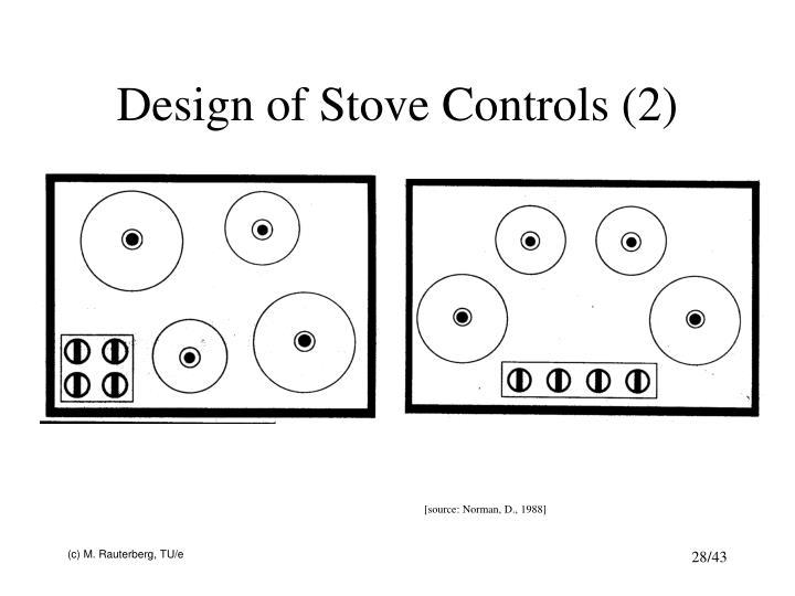 Design of Stove Controls (2)