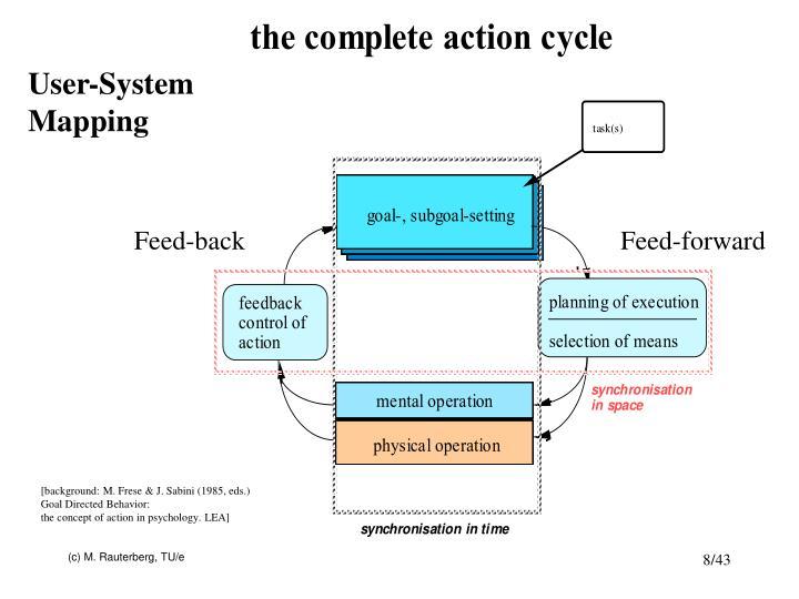 User-System