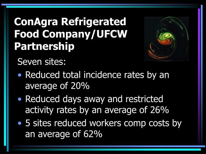 ConAgra Refrigerated