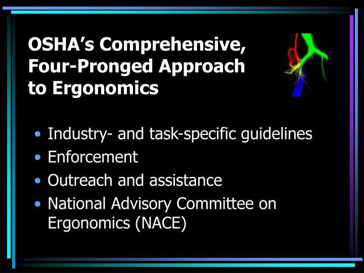 OSHA's Comprehensive,