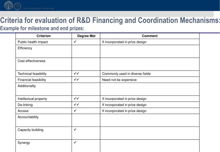 Criteria for evaluation of R&D Financing and Coordination Mechanisms: