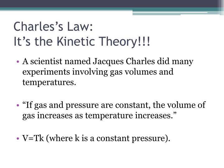 Charles's Law: