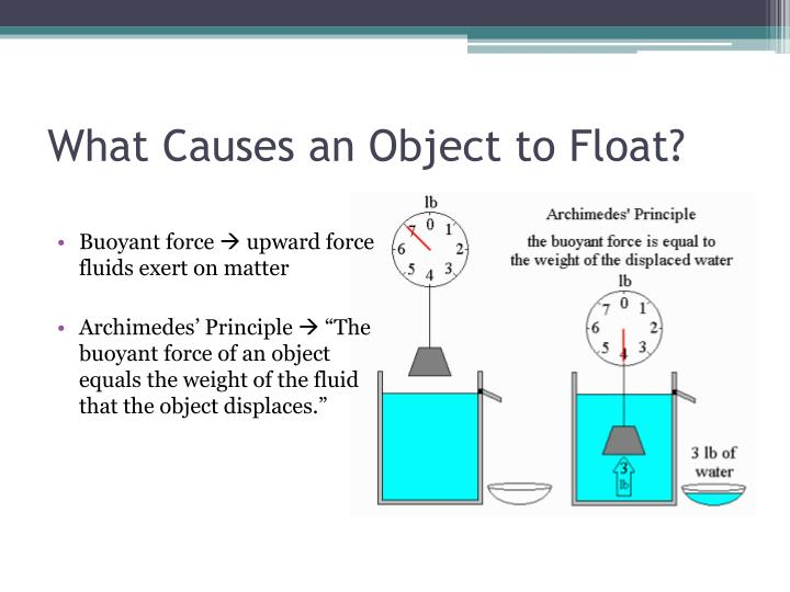 What Causes an Object to Float?