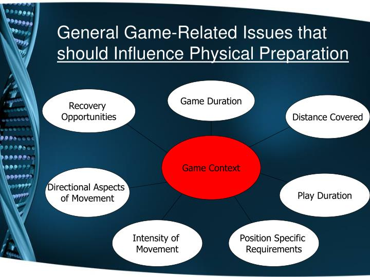General Game-Related Issues that