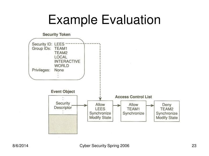 Example Evaluation