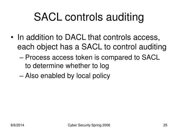SACL controls auditing